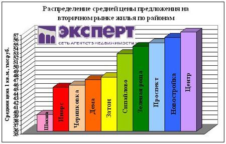 кредит без справок и поручителей срочно 600 тыс срочно пенза